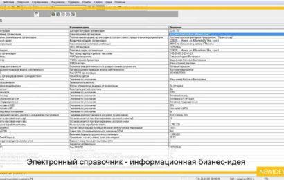 Электронный справочник – информационная бизнес-идея
