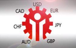 Что такое валютные пары на Форекс?